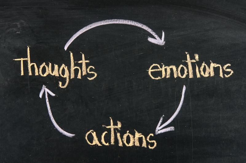 thoughts -> emotions -> actions